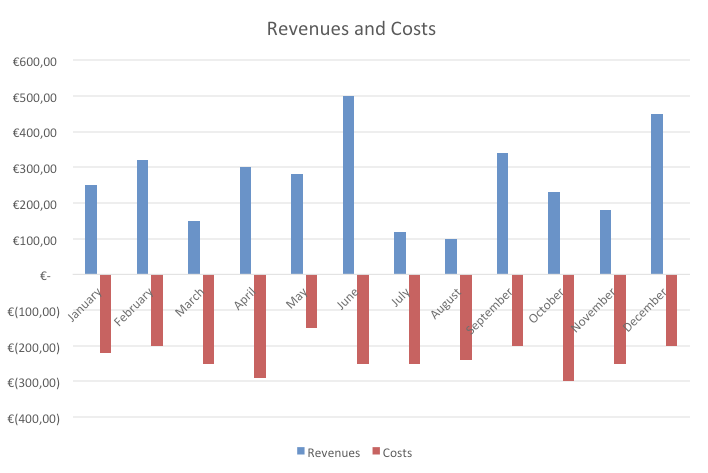 2016_0226_revenues-and-costs